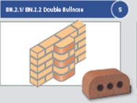 BN2.2 Smooth Double Bullnosed 65mm
