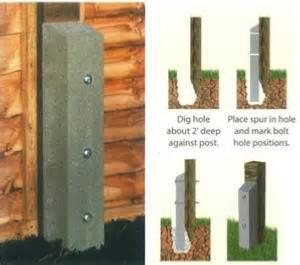 Concrete Fence Post Repair Spur